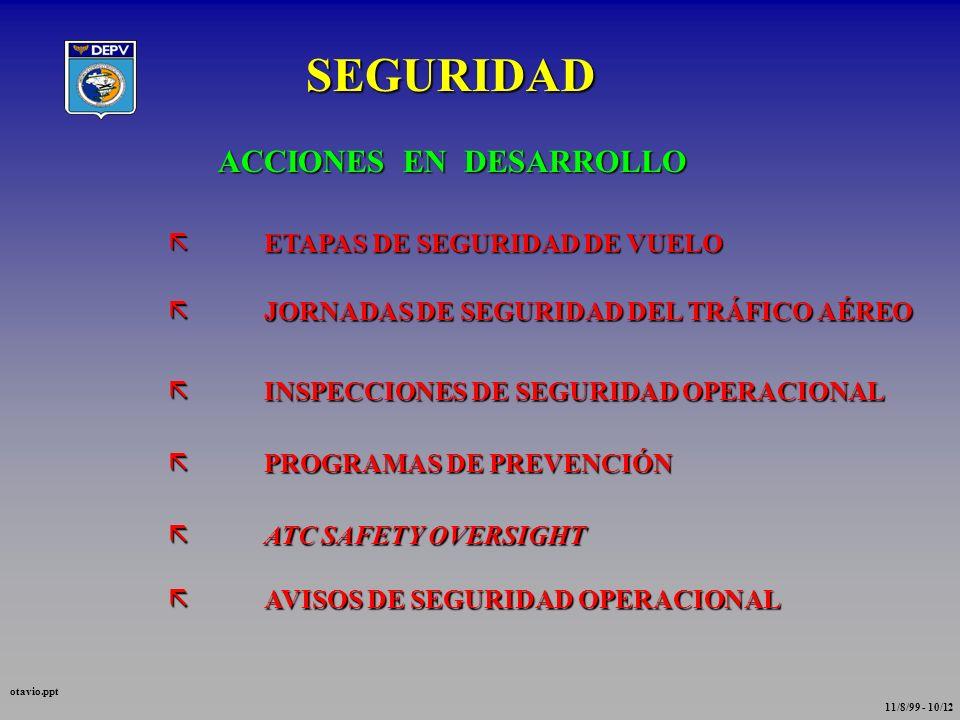 APLICACIÓN DE TÉCNICA DE SLOT TIME GERENCIAMIENTO DEL FLUJO DE TRÁFICO AÉREO (ATFM) ACCIONES EN DESARROLLO IMPLANTACIÓN DEL CENTRO DE COMANDO REESTRUT
