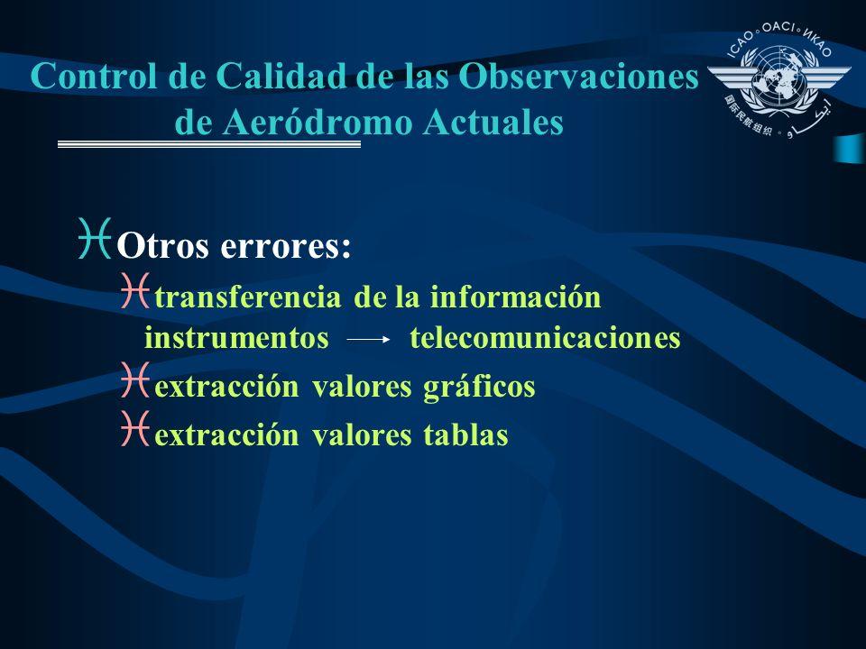 Control de Calidad de las Observaciones de Aeródromo Actuales i Otros errores: i transferencia de la información instrumentos telecomunicaciones i ext