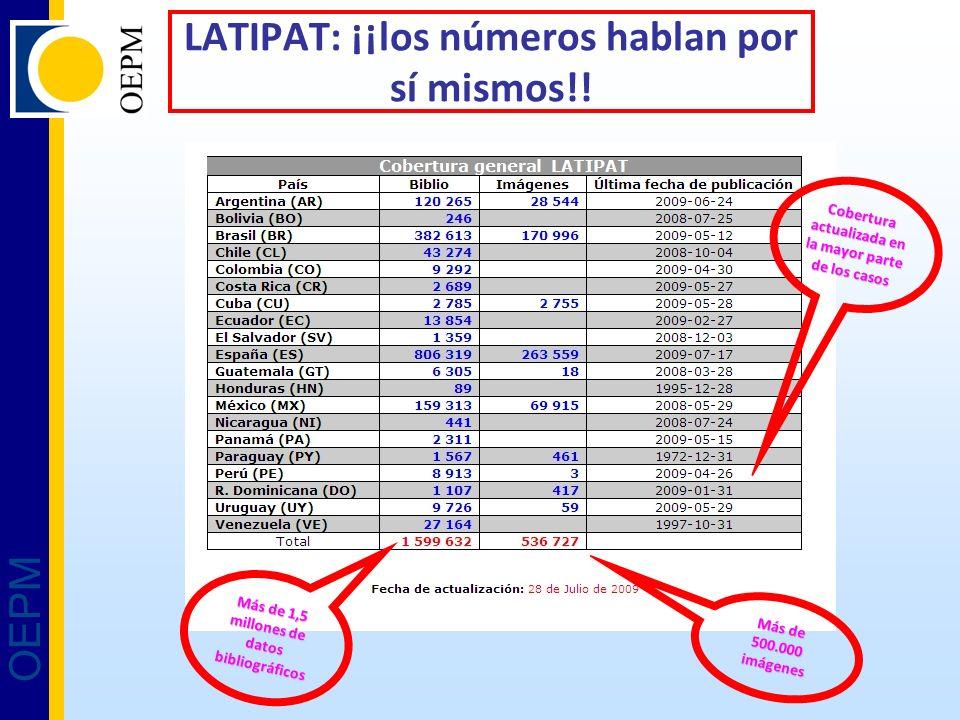 OEPM LATIPAT: ¡¡los números hablan por sí mismos!! Más de 1,5 millones de datos bibliográficos Más de 500.000 imágenes Cobertura actualizada en la may
