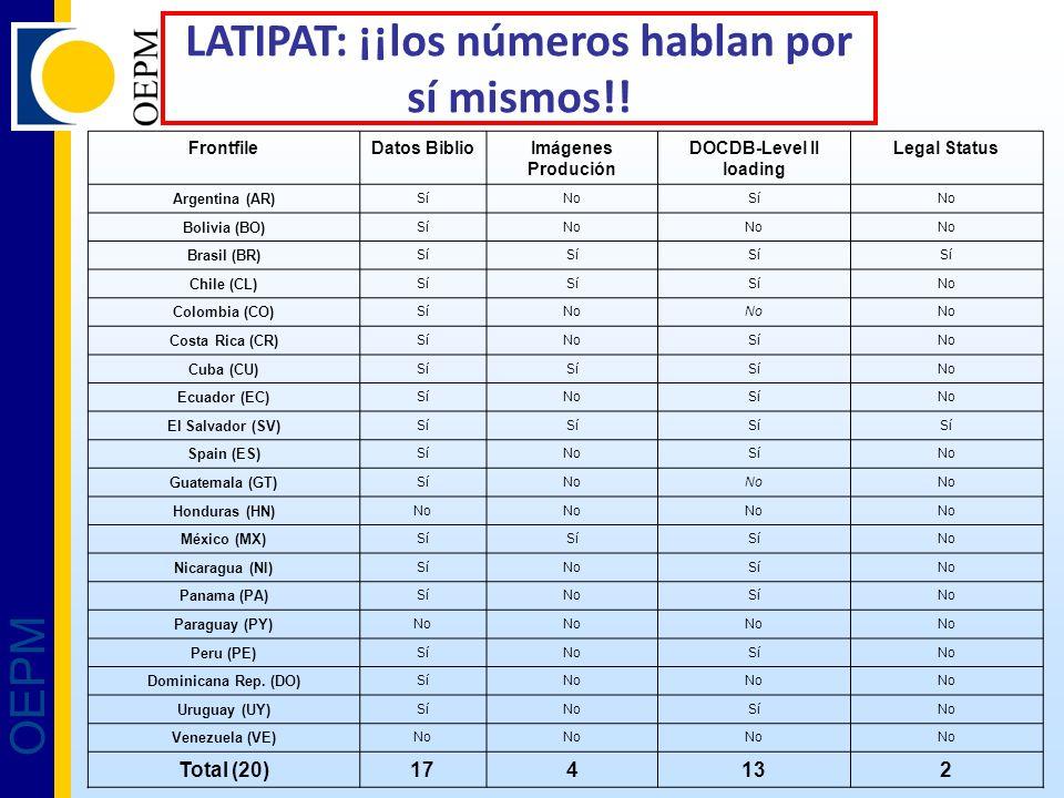 OEPM FrontfileDatos BiblioImágenes Produción DOCDB-Level II loading Legal Status Argentina (AR) SíNoSíNo Bolivia (BO) SíNo Brasil (BR) Sí Chile (CL) Sí No Colombia (CO) SíNo Costa Rica (CR) SíNoSíNo Cuba (CU) Sí No Ecuador (EC) SíNoSíNo El Salvador (SV) Sí Spain (ES) SíNoSíNo Guatemala (GT) SíNo Honduras (HN) No México (MX) Sí No Nicaragua (NI) SíNoSíNo Panama (PA) SíNoSíNo Paraguay (PY) No Peru (PE) SíNoSíNo Dominicana Rep.
