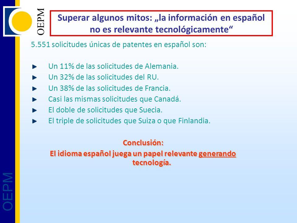 OEPM Superar algunos mitos: la información en español no es relevante tecnológicamente 5.551 solicitudes únicas de patentes en español son: Un 11% de las solicitudes de Alemania.