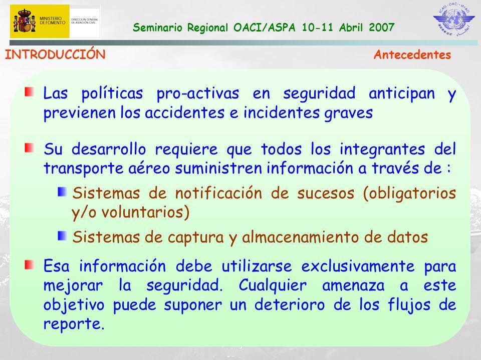 Seminario Regional OACI/ASPA 10-11 Abril 2007 MARCO LEGAL NACIONAL INTERNACIONALUNIÓN EUROPEAESPAÑA EASA INTRODUCCIÓN Legislación INCORPORACIÓN NOTIFICACIÓN DIFERENCIAS APLICACIÓN DIRECTA REGLAMENTOS DIRECTIVAS TRASPOSICIÓN CIELO UNICO