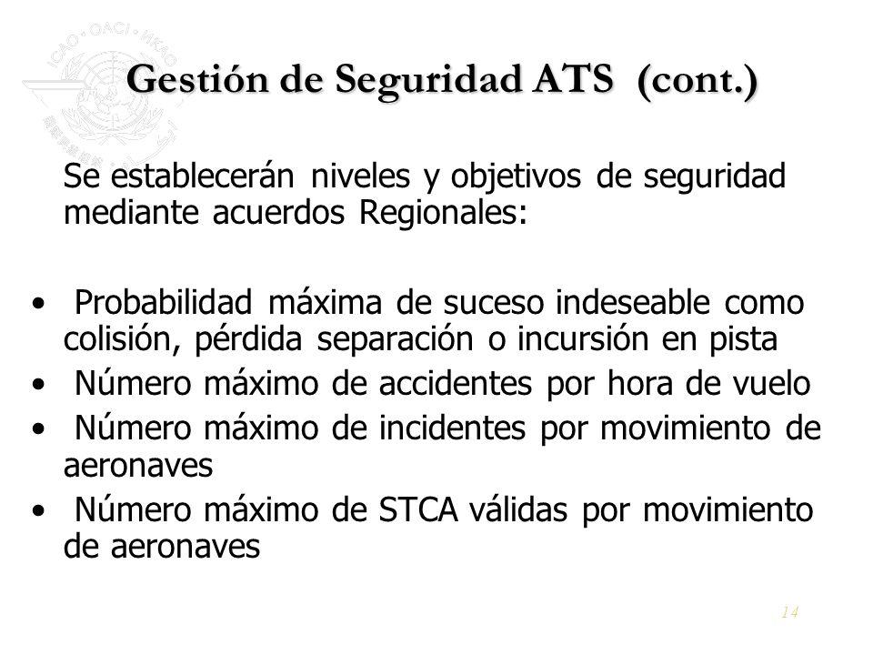 14 Gestión de Seguridad ATS (cont.) Se establecerán niveles y objetivos de seguridad mediante acuerdos Regionales: Probabilidad máxima de suceso indes