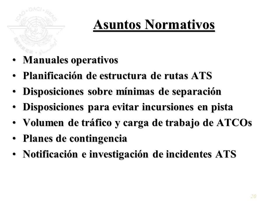 20 Asuntos Normativos Manuales operativosManuales operativos Planificación de estructura de rutas ATSPlanificación de estructura de rutas ATS Disposic