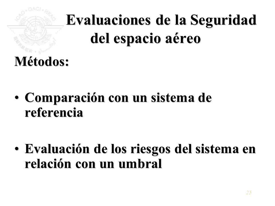 25 Evaluaciones de la Seguridad del espacio aéreo Evaluaciones de la Seguridad del espacio aéreo Métodos: Comparación con un sistema de referenciaComp