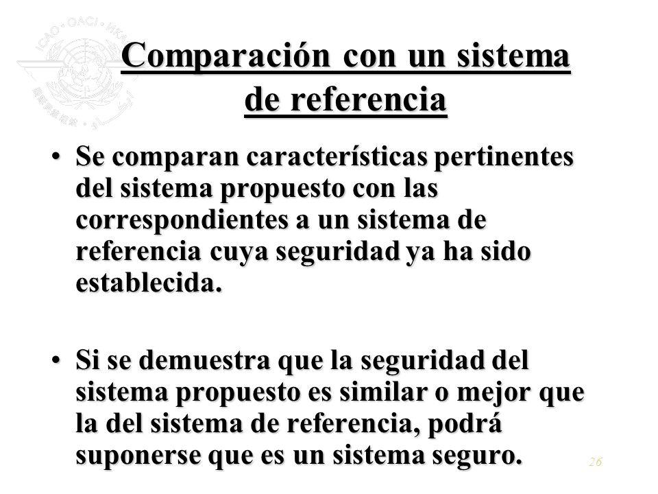 26 Se comparan características pertinentes del sistema propuesto con las correspondientes a un sistema de referencia cuya seguridad ya ha sido estable