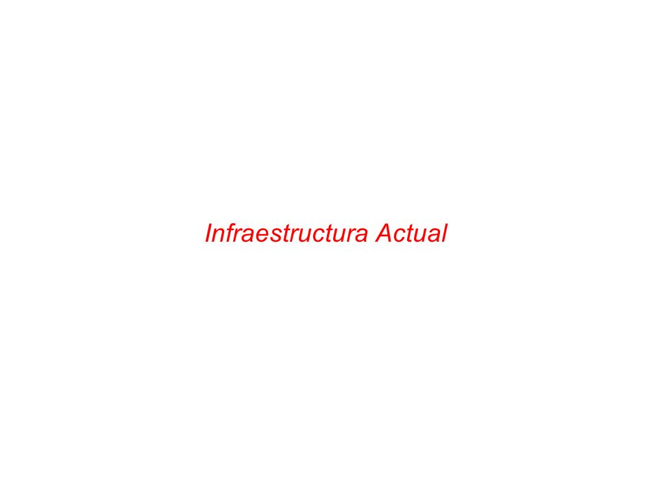 Infraestructura Actual