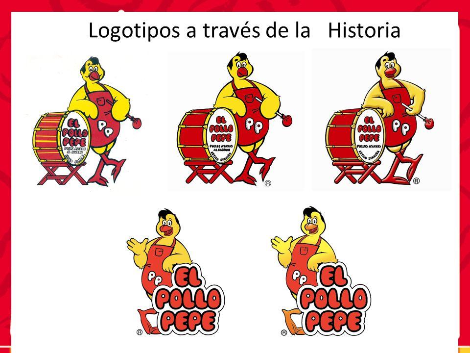 Logotipos a través de la Historia