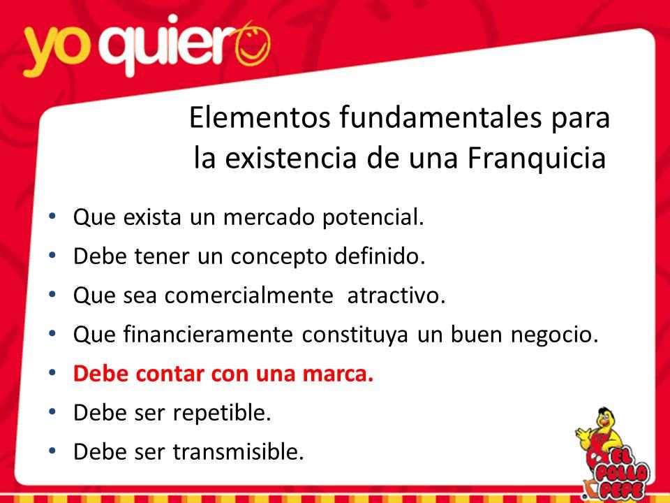 Elementos fundamentales para la existencia de una Franquicia Que exista un mercado potencial.