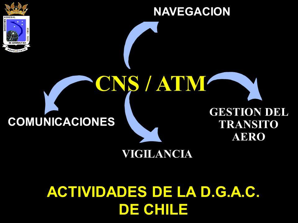 CNS / ATM NAVEGACION VIGILANCIA COMUNICACIONES GESTION DEL TRANSITO AERO ACTIVIDADES DE LA D.G.A.C. DE CHILE
