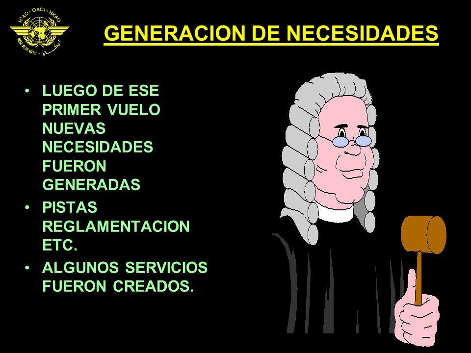 LUEGO DE ESE PRIMER VUELO NUEVAS NECESIDADES FUERON GENERADAS PISTAS REGLAMENTACION ETC. ALGUNOS SERVICIOS FUERON CREADOS. GENERACION DE NECESIDADES