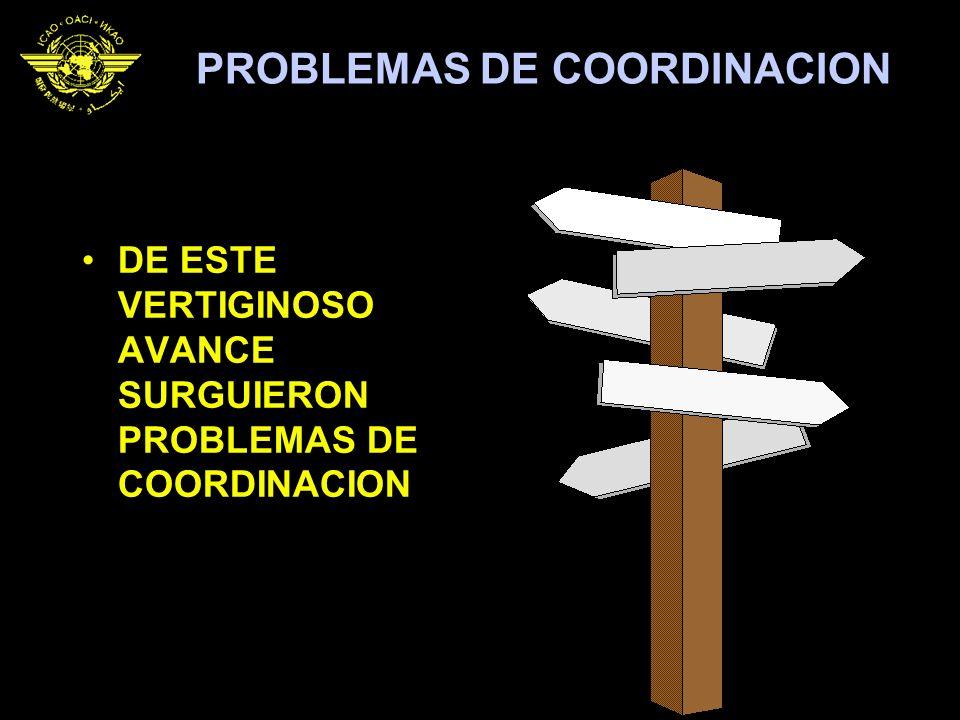 PROBLEMAS DE COORDINACION DE ESTE VERTIGINOSO AVANCE SURGUIERON PROBLEMAS DE COORDINACION