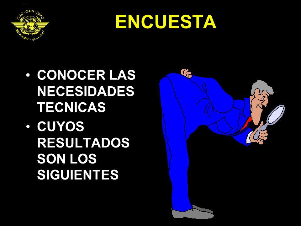 CONOCER LAS NECESIDADES TECNICAS CUYOS RESULTADOS SON LOS SIGUIENTES ENCUESTA