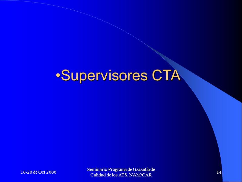 16-20 de Oct 2000 Seminario Programa de Garantía de Calidad de los ATS, NAM/CAR 14 Supervisores CTASupervisores CTA