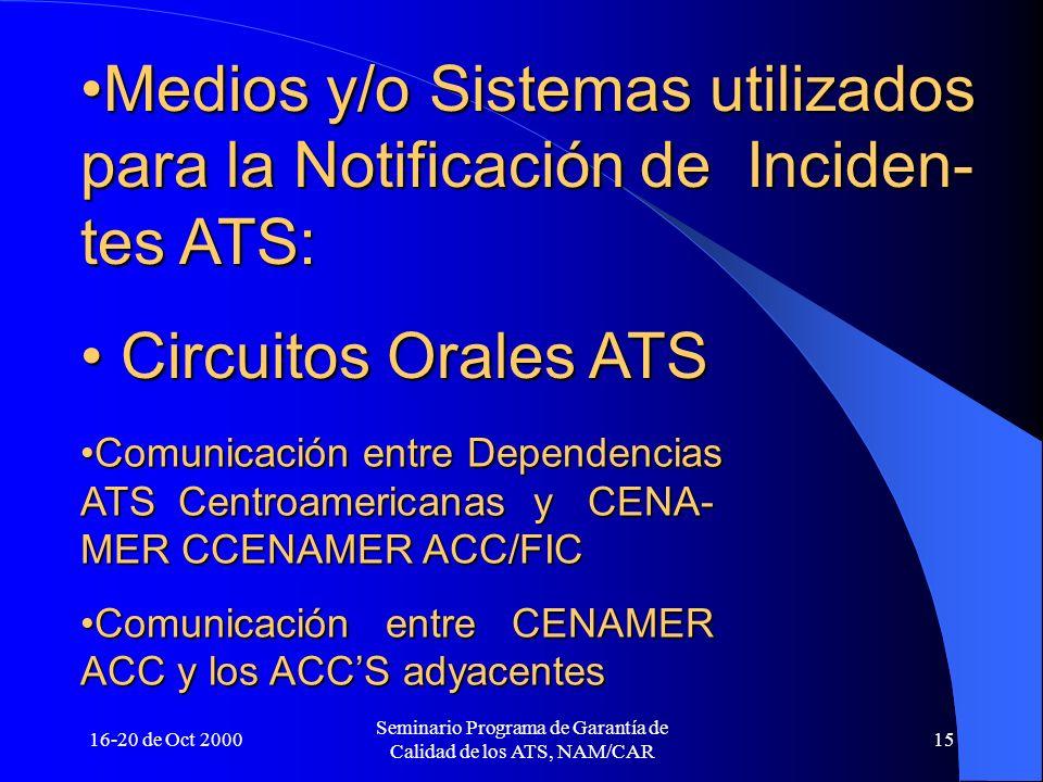 16-20 de Oct 2000 Seminario Programa de Garantía de Calidad de los ATS, NAM/CAR 15 Medios y/o Sistemas utilizados para la Notificación de Inciden- tes