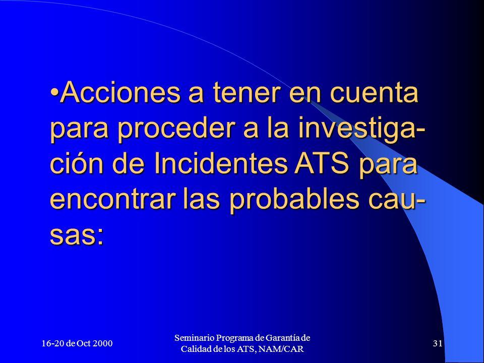16-20 de Oct 2000 Seminario Programa de Garantía de Calidad de los ATS, NAM/CAR 31 Acciones a tener en cuenta para proceder a la investiga- ción de In