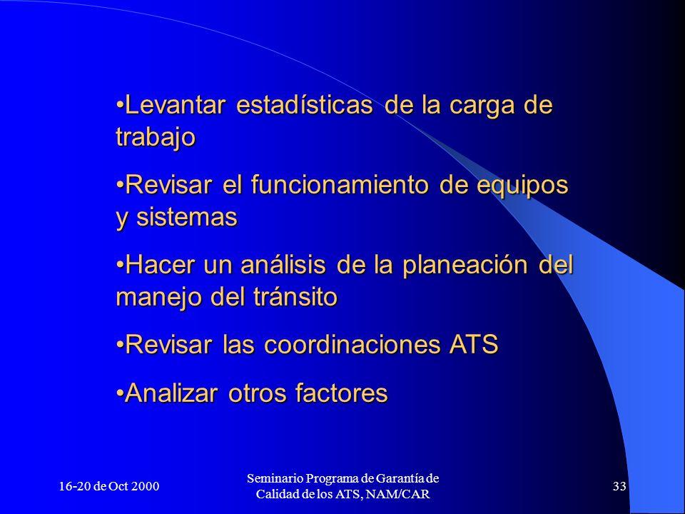 16-20 de Oct 2000 Seminario Programa de Garantía de Calidad de los ATS, NAM/CAR 33 Levantar estadísticas de la carga de trabajoLevantar estadísticas d