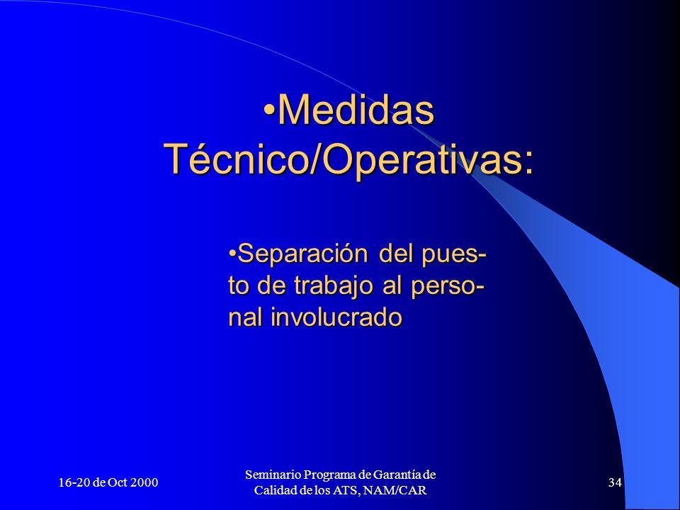 16-20 de Oct 2000 Seminario Programa de Garantía de Calidad de los ATS, NAM/CAR 34 Medidas Técnico/Operativas:Medidas Técnico/Operativas: Separación d