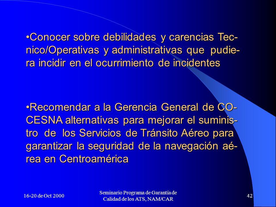 16-20 de Oct 2000 Seminario Programa de Garantía de Calidad de los ATS, NAM/CAR 42 Conocer sobre debilidades y carencias Tec- nico/Operativas y admini