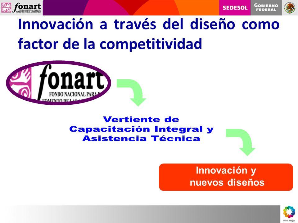 Innovación a través del diseño como factor de la competitividad Innovación y nuevos diseños