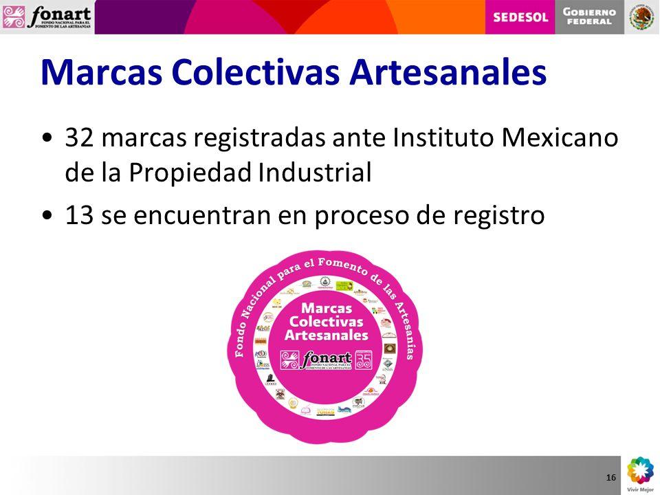 Marcas Colectivas Artesanales 32 marcas registradas ante Instituto Mexicano de la Propiedad Industrial 13 se encuentran en proceso de registro 16
