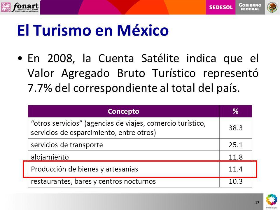 El Turismo en México En 2008, la Cuenta Satélite indica que el Valor Agregado Bruto Turístico representó 7.7% del correspondiente al total del país. 1