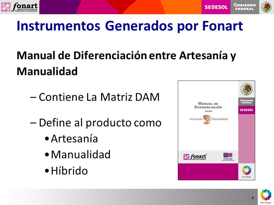 Manual de Diferenciación entre Artesanía y Manualidad –Contiene La Matriz DAM –Define al producto como Artesanía Manualidad Híbrido Instrumentos Generados por Fonart 6