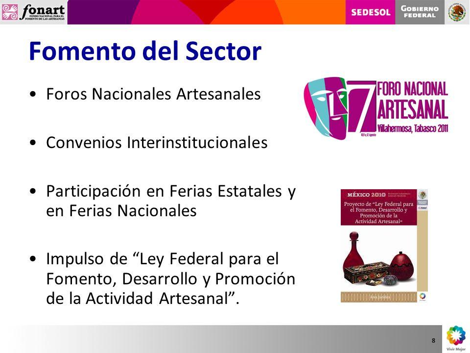 Fomento del Sector Foros Nacionales Artesanales Convenios Interinstitucionales Participación en Ferias Estatales y en Ferias Nacionales Impulso de Ley Federal para el Fomento, Desarrollo y Promoción de la Actividad Artesanal.