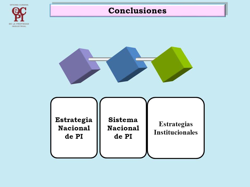 Conclusiones Sistema Nacional de PI Estrategia Nacional de PI Estrategias Institucionales