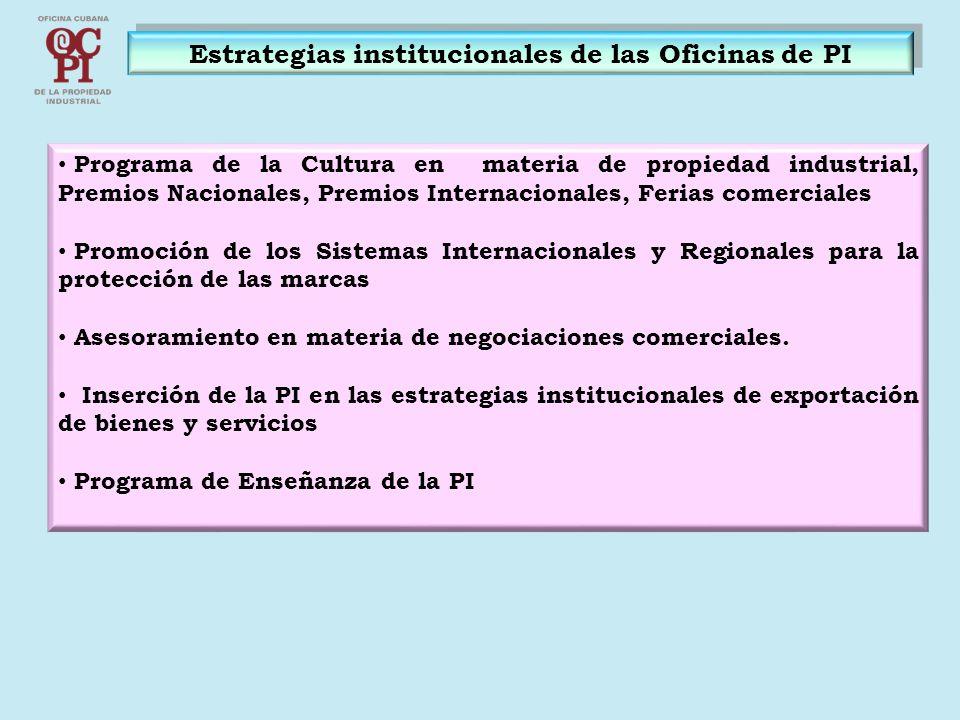 Estrategias institucionales de las Oficinas de PI Programa de la Cultura en materia de propiedad industrial, Premios Nacionales, Premios Internacionales, Ferias comerciales Promoción de los Sistemas Internacionales y Regionales para la protección de las marcas Asesoramiento en materia de negociaciones comerciales.
