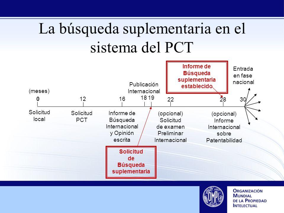 (meses) Solicitud PCT 120 30 Informe de Búsqueda Internacional y Opinión escrita 16 18 Publicación Internacional (opcional) Solicitud de examen Prelim