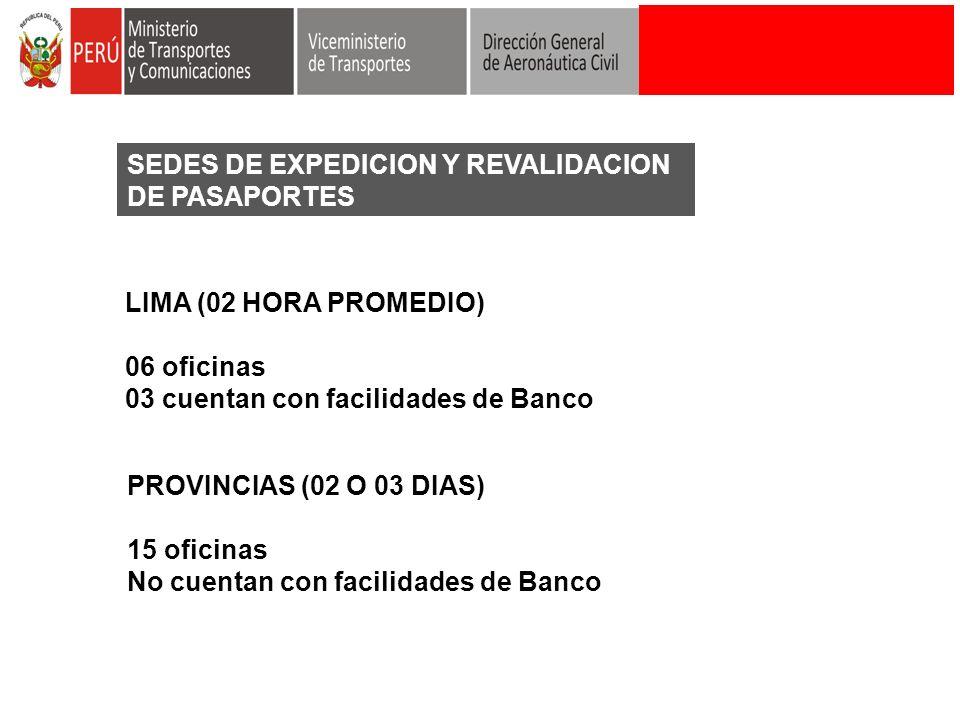LIMA (02 HORA PROMEDIO) 06 oficinas 03 cuentan con facilidades de Banco PROVINCIAS (02 O 03 DIAS) 15 oficinas No cuentan con facilidades de Banco SEDE