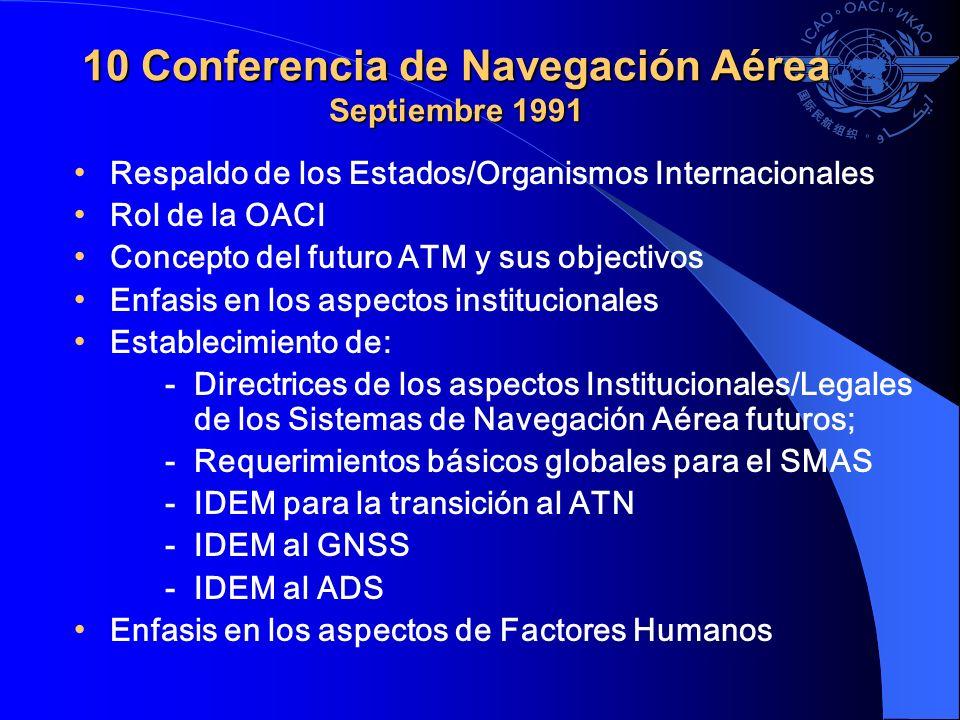10 Conferencia de Navegación Aérea Septiembre 1991 Respaldo de los Estados/Organismos Internacionales Rol de la OACI Concepto del futuro ATM y sus obj