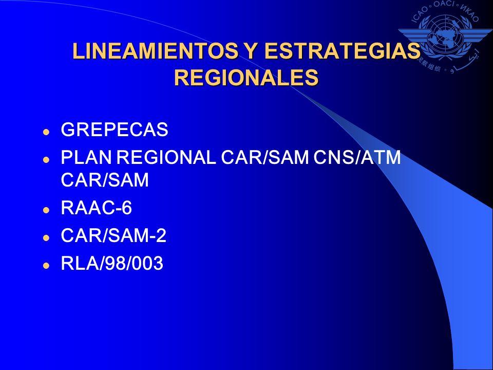 LINEAMIENTOS Y ESTRATEGIAS REGIONALES GREPECAS PLAN REGIONAL CAR/SAM CNS/ATM CAR/SAM RAAC-6 CAR/SAM-2 RLA/98/003