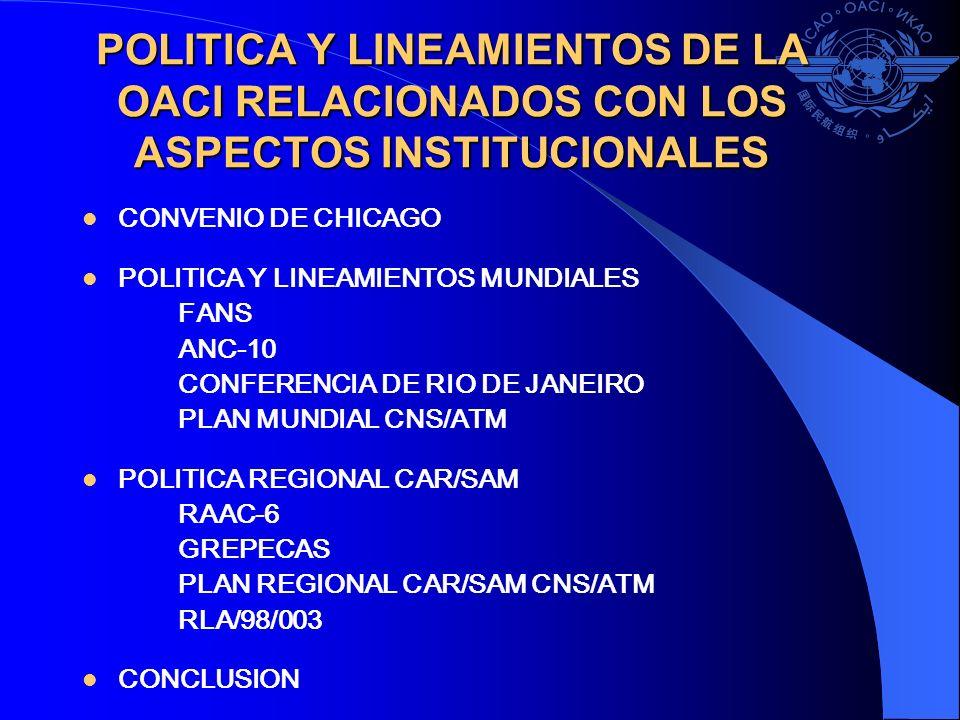 POLITICA Y LINEAMIENTOS DE LA OACI RELACIONADOS CON LOS ASPECTOS INSTITUCIONALES CONVENIO DE CHICAGO POLITICA Y LINEAMIENTOS MUNDIALES FANS ANC-10 CON