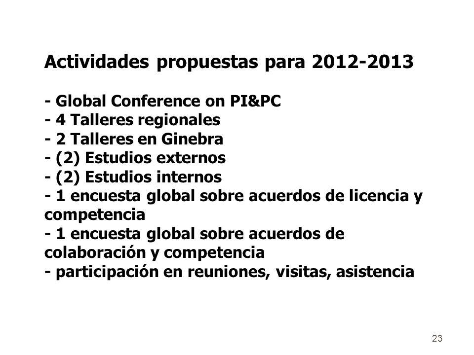 23 Actividades propuestas para 2012-2013 - Global Conference on PI&PC - 4 Talleres regionales - 2 Talleres en Ginebra - (2) Estudios externos - (2) Estudios internos - 1 encuesta global sobre acuerdos de licencia y competencia - 1 encuesta global sobre acuerdos de colaboración y competencia - participación en reuniones, visitas, asistencia