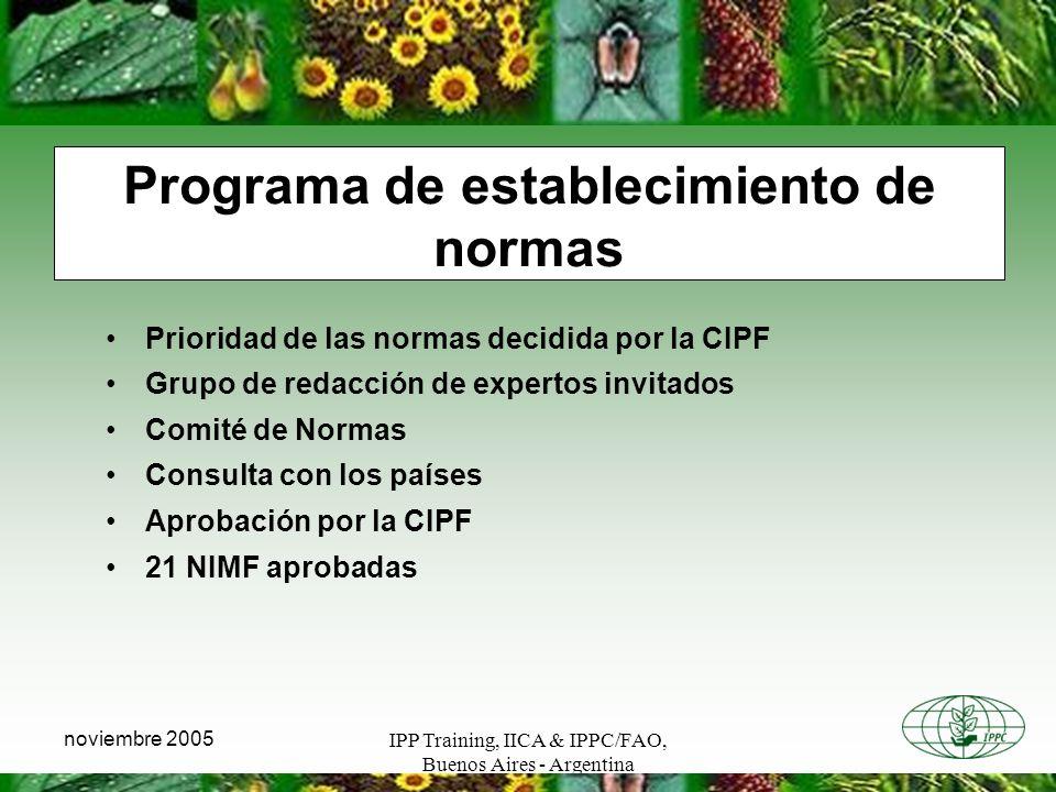 IPP Training, IICA & IPPC/FAO, Buenos Aires - Argentina noviembre 2005 Prioridad de las normas decidida por la CIPF Grupo de redacción de expertos inv