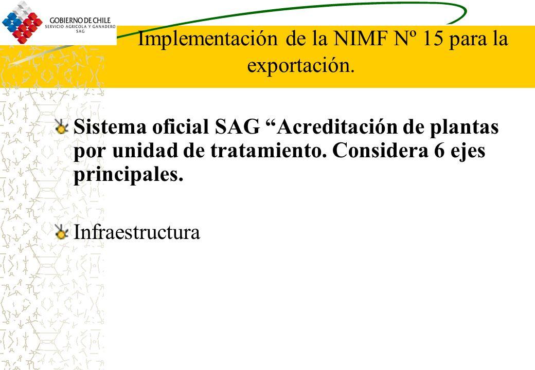 Sistema oficial SAG Acreditación de plantas por unidad de tratamiento. Considera 6 ejes principales. Infraestructura