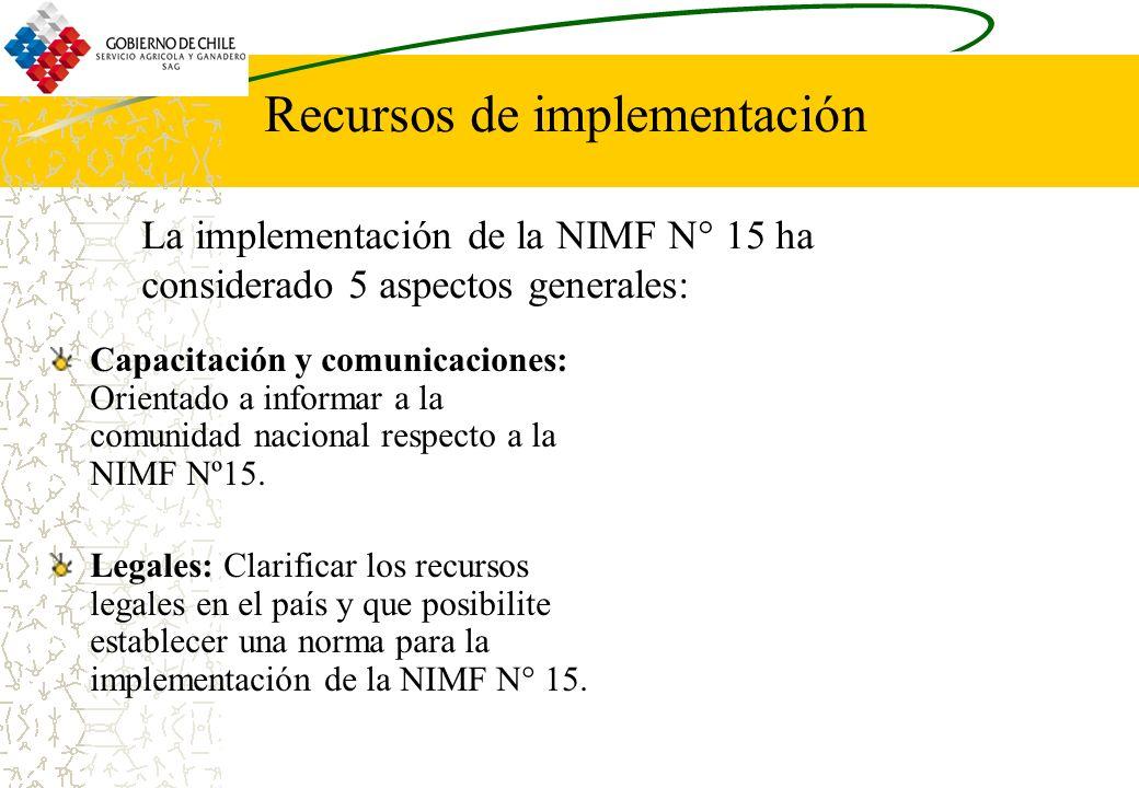 Recursos de implementación Capacitación y comunicaciones: Orientado a informar a la comunidad nacional respecto a la NIMF Nº15. Legales: Clarificar lo