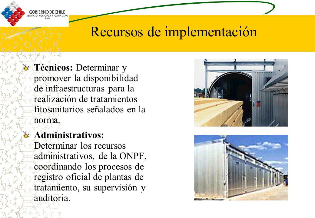 Recursos de implementación Técnicos: Determinar y promover la disponibilidad de infraestructuras para la realización de tratamientos fitosanitarios se