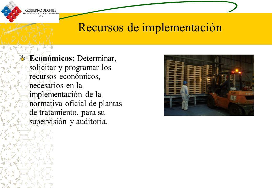 Recursos de implementación Económicos: Determinar, solicitar y programar los recursos económicos, necesarios en la implementación de la normativa ofic