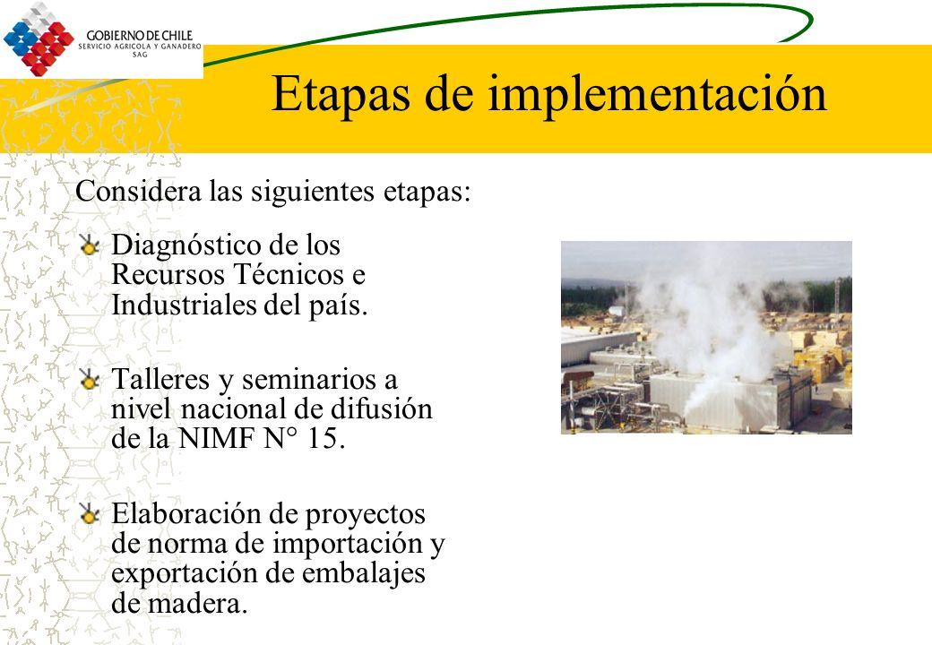 Etapas de implementación Diagnóstico de los Recursos Técnicos e Industriales del país. Talleres y seminarios a nivel nacional de difusión de la NIMF N