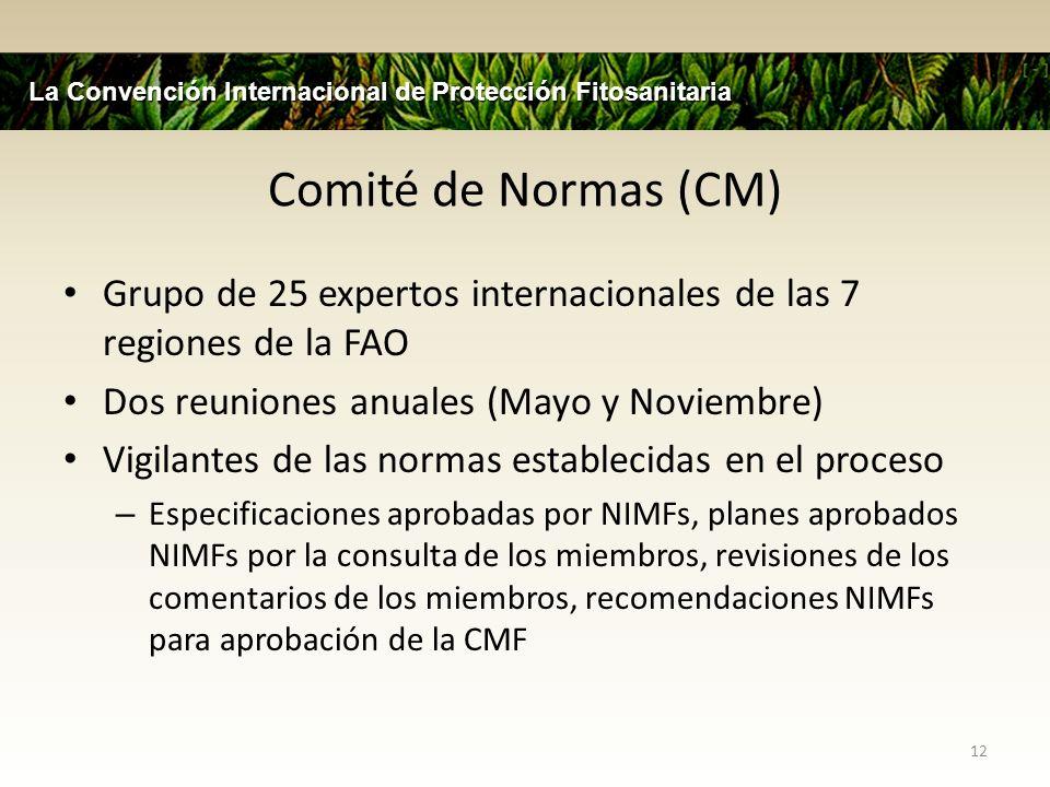 Comité de Normas (CM) Grupo de 25 expertos internacionales de las 7 regiones de la FAO Dos reuniones anuales (Mayo y Noviembre) Vigilantes de las norm