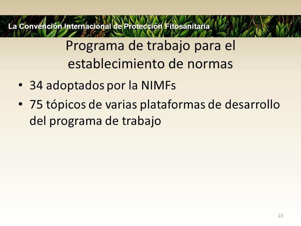 Programa de trabajo para el establecimiento de normas 34 adoptados por la NIMFs 75 tópicos de varias plataformas de desarrollo del programa de trabajo