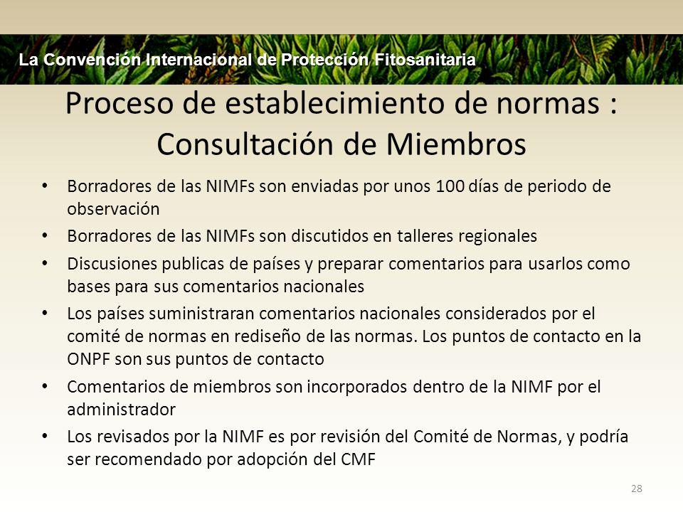 Proceso de establecimiento de normas : Consultación de Miembros Borradores de las NIMFs son enviadas por unos 100 días de periodo de observación Borra