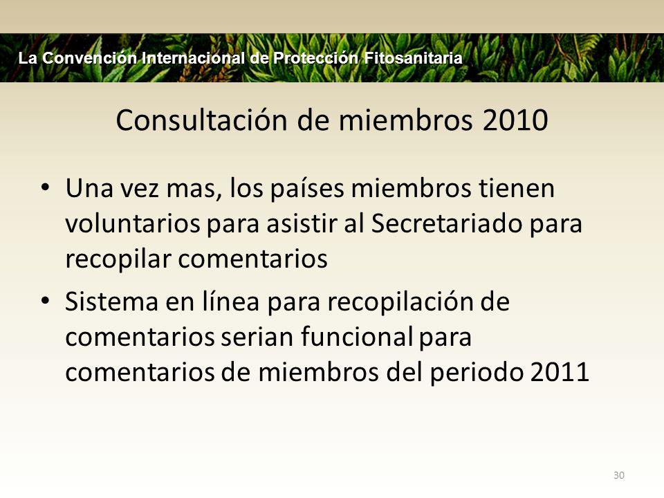 Consultación de miembros 2010 Una vez mas, los países miembros tienen voluntarios para asistir al Secretariado para recopilar comentarios Sistema en l