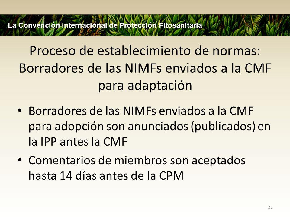 Proceso de establecimiento de normas: Borradores de las NIMFs enviados a la CMF para adaptación Borradores de las NIMFs enviados a la CMF para adopció