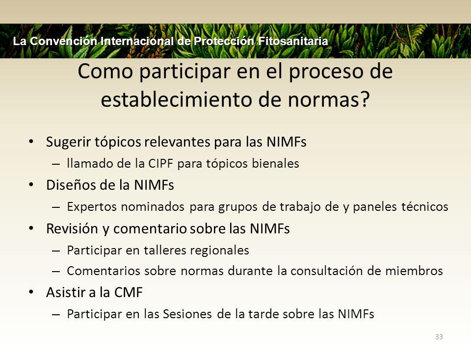 Como participar en el proceso de establecimiento de normas? Sugerir tópicos relevantes para las NIMFs – llamado de la CIPF para tópicos bienales Diseñ