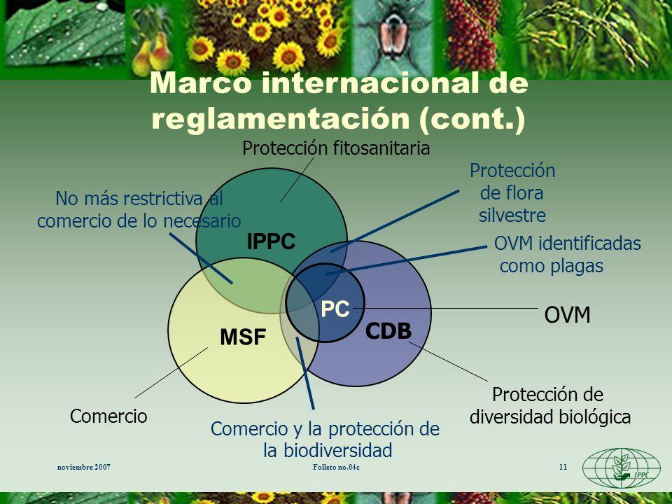 noviembre 2007Folleto no.04c11 IPPC CDB MSF Marco internacional de reglamentación (cont.) PC Protección de flora silvestre Comercio y la protección de
