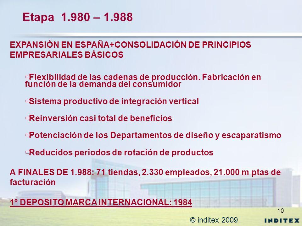 10 © inditex 2009 EXPANSIÓN EN ESPAÑA+CONSOLIDACIÓN DE PRINCIPIOS EMPRESARIALES BÁSICOS Flexibilidad de las cadenas de producción. Fabricación en func